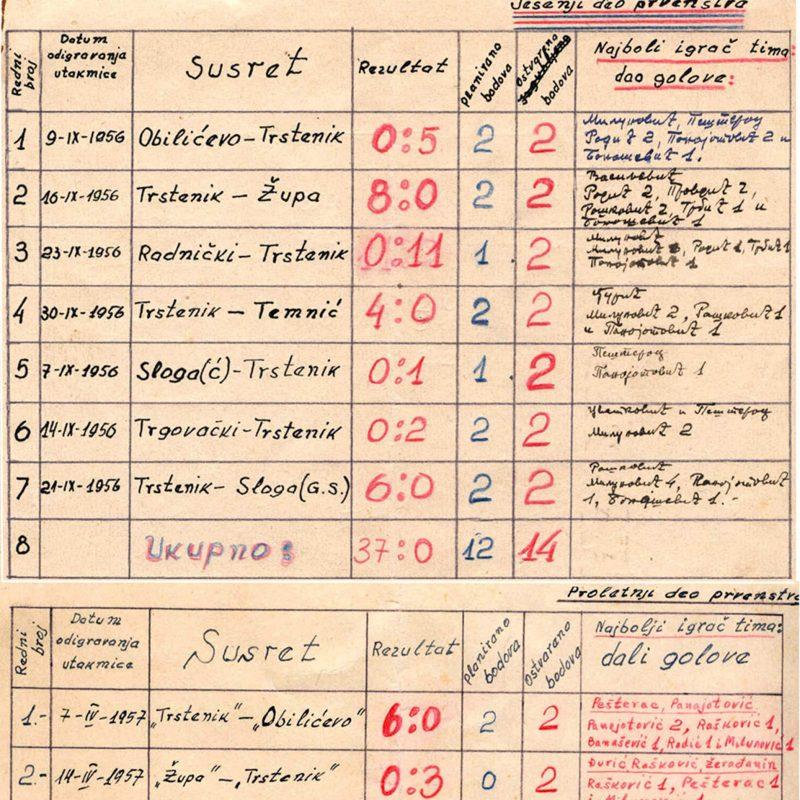 ts_fktst_rekord_1956_57_wps